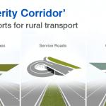 Property Corridor back effort for rural transport