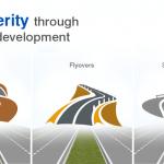 Property through speedy development